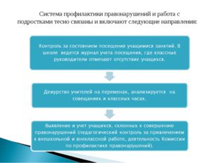 Система профилактики правонарушений и работа с подростками тесно связаны и в