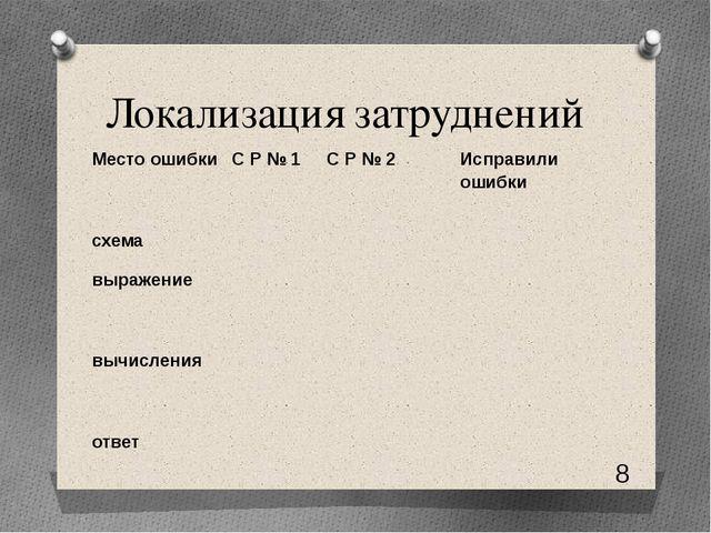 Локализация затруднений Место ошибки С Р № 1 С Р № 2 Исправили ошибки схема ...