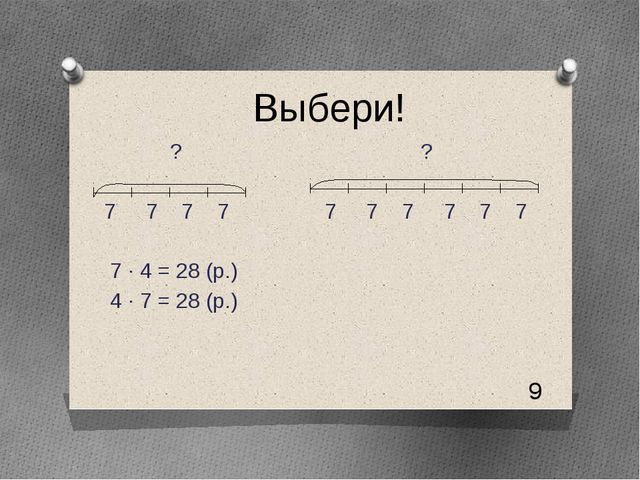 Выбери! ? ? 7 7 7 7 7 7 7 7 7 7 7 · 4 = 28 (р.)  4 · 7 = 28 (р.)