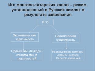 Иго монголо-татарских ханов – режим, установленный в Русских землях в результ