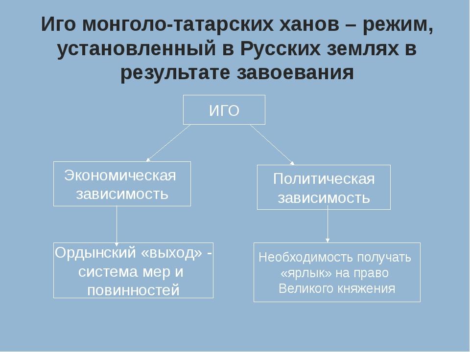 Иго монголо-татарских ханов – режим, установленный в Русских землях в результ...