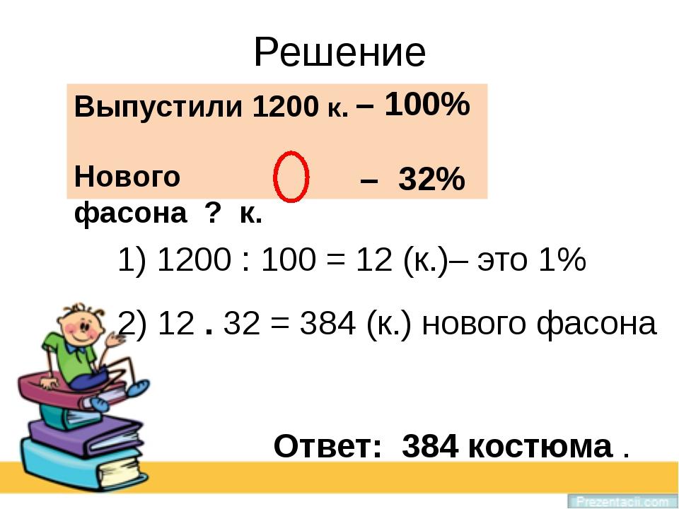 Решение 1) 1200 : 100 = 12 (к.)– это 1% Выпустили 1200 к. – 100% Нового фасон...