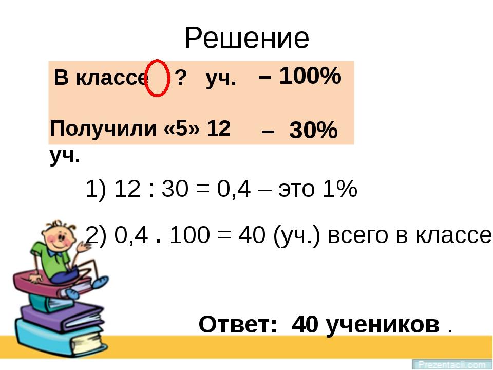 Решение 1) 12 : 30 = 0,4 – это 1% В классе ? уч. – 100% Получили «5» 12 уч. –...