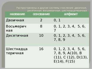 Распространены и другие системы счисления: двоичная, десятичная, восьмеричная