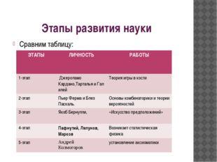 Этапы развития науки Сравним таблицу: ЭТАПЫ ЛИЧНОСТЬ РАБОТЫ 1-этап Джероламо