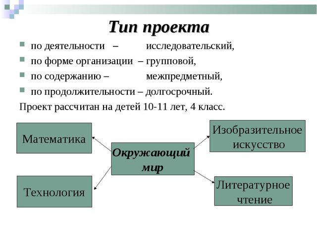 Тип проекта по деятельности – исследовательский, по форме организации – груп...