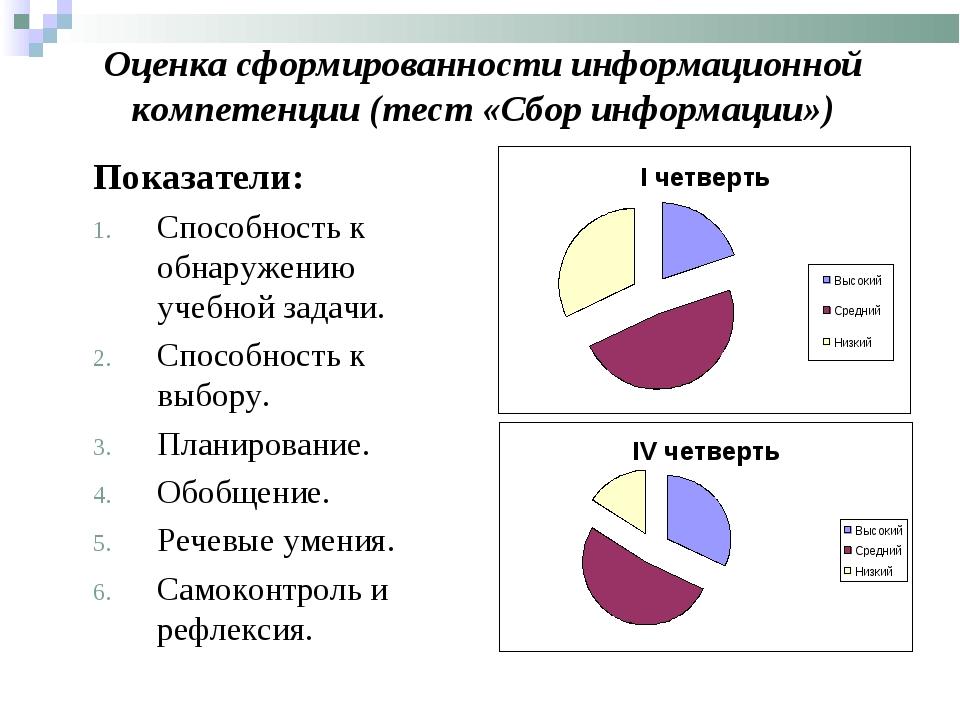 Оценка сформированности информационной компетенции (тест «Сбор информации») П...