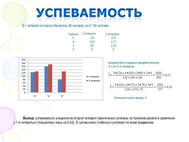 В I четверти в классе обучалось 28 человек, во II- 29 человек. Средний балл (...