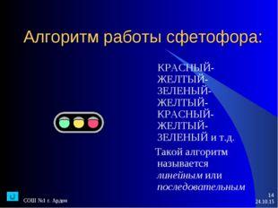 * СОШ №1 г. Ардон * Алгоритм работы сфетофора: КРАСНЫЙ-ЖЕЛТЫЙ-ЗЕЛЕНЫЙ-ЖЕЛТЫЙ-