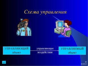 * * Схема управления УПРАВЛЯЮЩИЙ объект УПРАВЛЯЕМЫЙ объект управляющее воздей