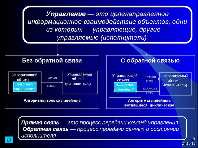 * * Прямая связь — это процесс передачи команд управления. Обратная связь — п...
