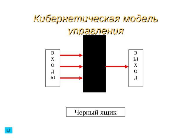 Кибернетическая модель управления Черный ящик