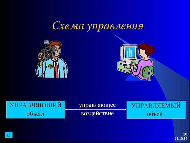 * * Схема управления УПРАВЛЯЮЩИЙ объект УПРАВЛЯЕМЫЙ объект управляющее воздей...
