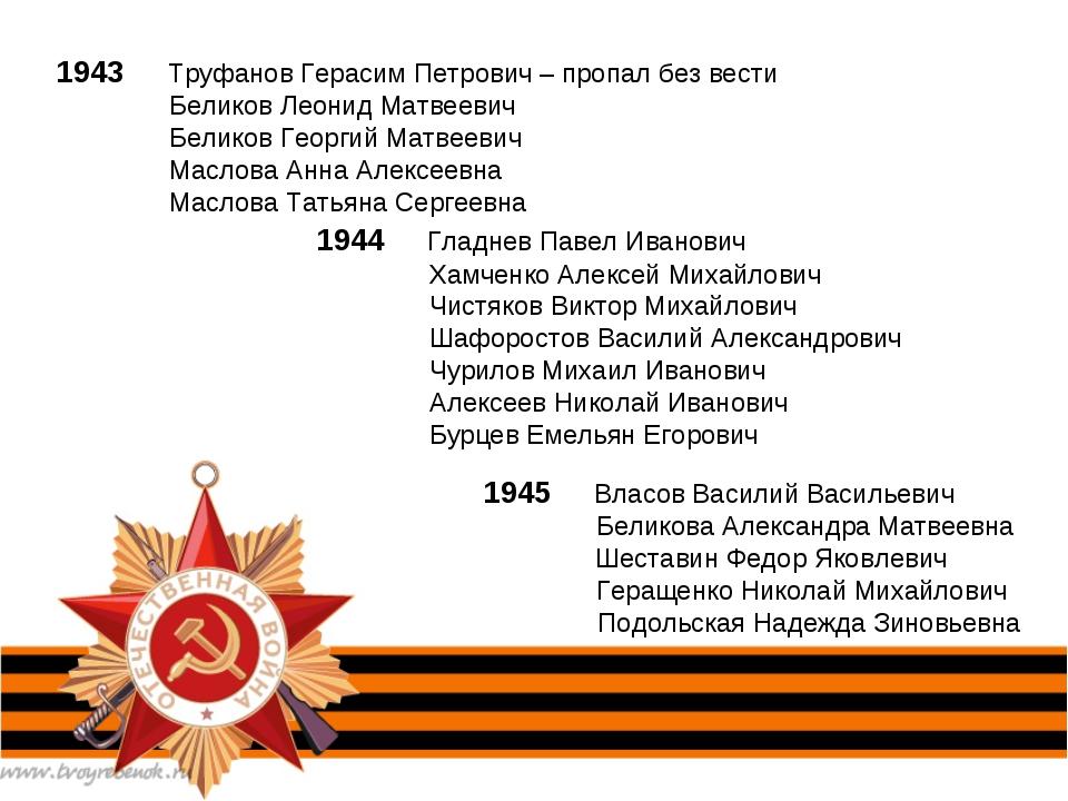 1943 Труфанов Герасим Петрович – пропал без вести Беликов Леонид Матвеевич Бе...