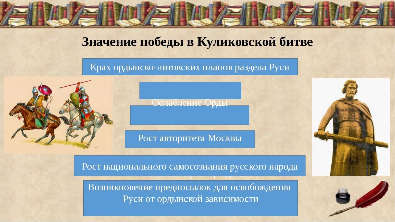 Значение победы в Куликовской битве Крах ордынско-литовских планов раздела Р...
