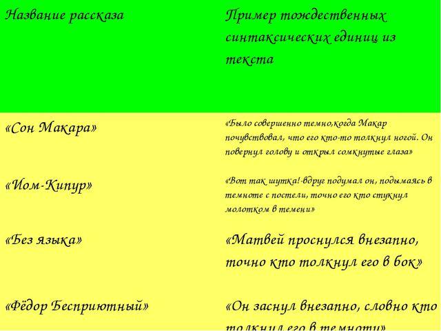 Название рассказаПример тождественных синтаксических единиц из текста «Сон М...
