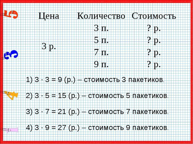 1) 3 · 3 = 9 (р.) – стоимость 3 пакетиков. 2) 3 · 5 = 15 (р.) – стоимость 5 п...