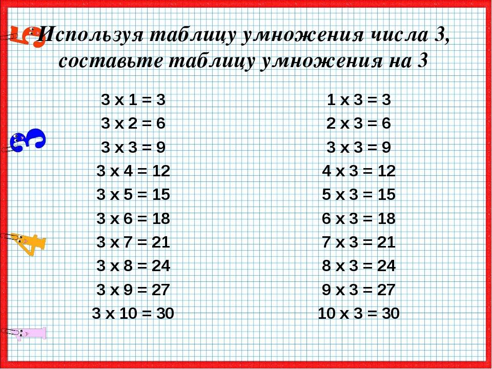 Используя таблицу умножения числа 3, составьте таблицу умножения на 3 3 х 1 =...