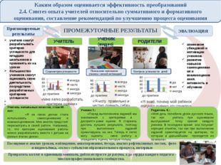Социометрия успешности Повышение самооценки ученика с низкой мотивацией Конт