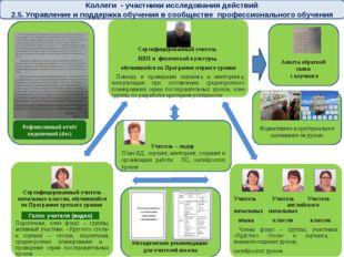 Коллеги - участники исследования действий 2.5. Управление и поддержка обучен