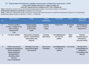 2.4. Управление обучением в профессиональном сообществе школьных сетей План