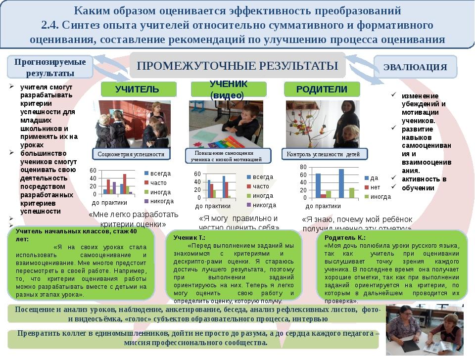Социометрия успешности Повышение самооценки ученика с низкой мотивацией Конт...