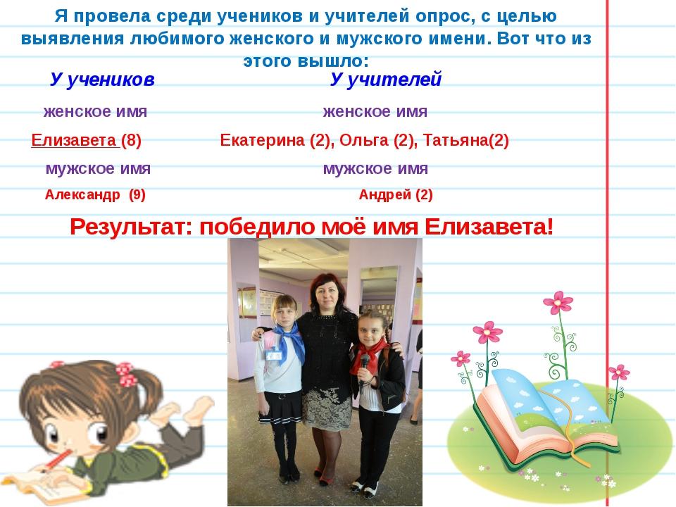 Я провела среди учеников и учителей опрос, с целью выявления любимого женског...