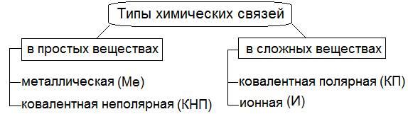 Описание: http://festival.1september.ru/articles/649399/img2.jpg