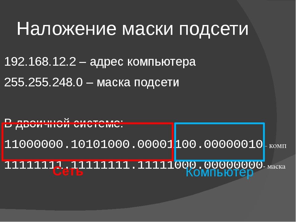 Наложение маски подсети 192.168.12.2 – адрес компьютера 255.255.248.0 – маска...
