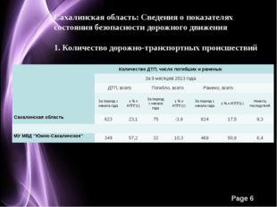 Сахалинская область: Сведения о показателях состояния безопасности дорожного
