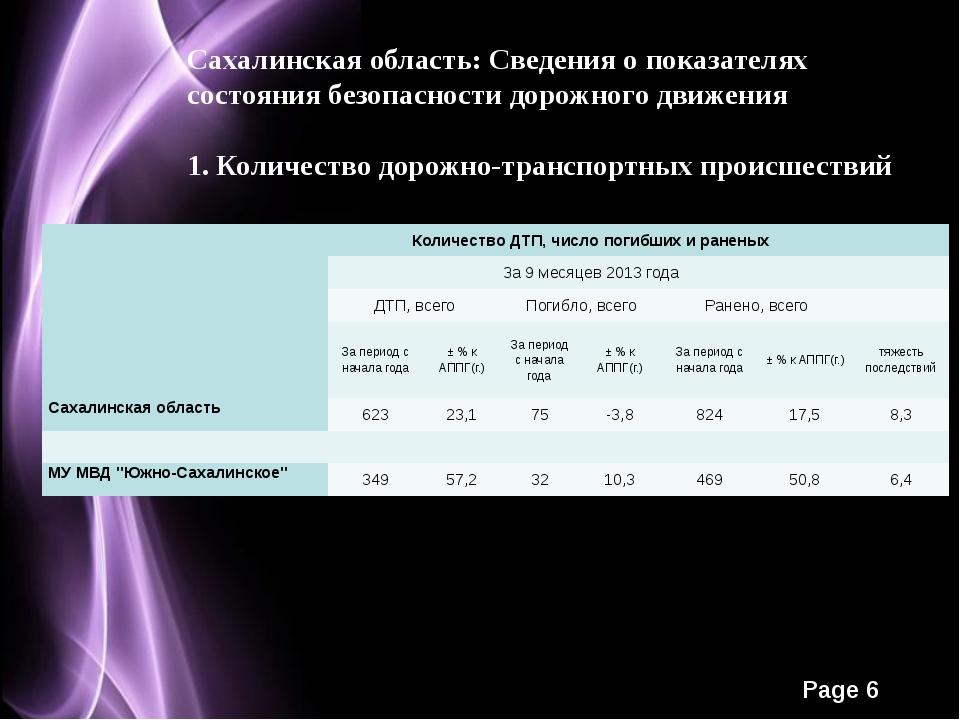 Сахалинская область: Сведения о показателях состояния безопасности дорожного...
