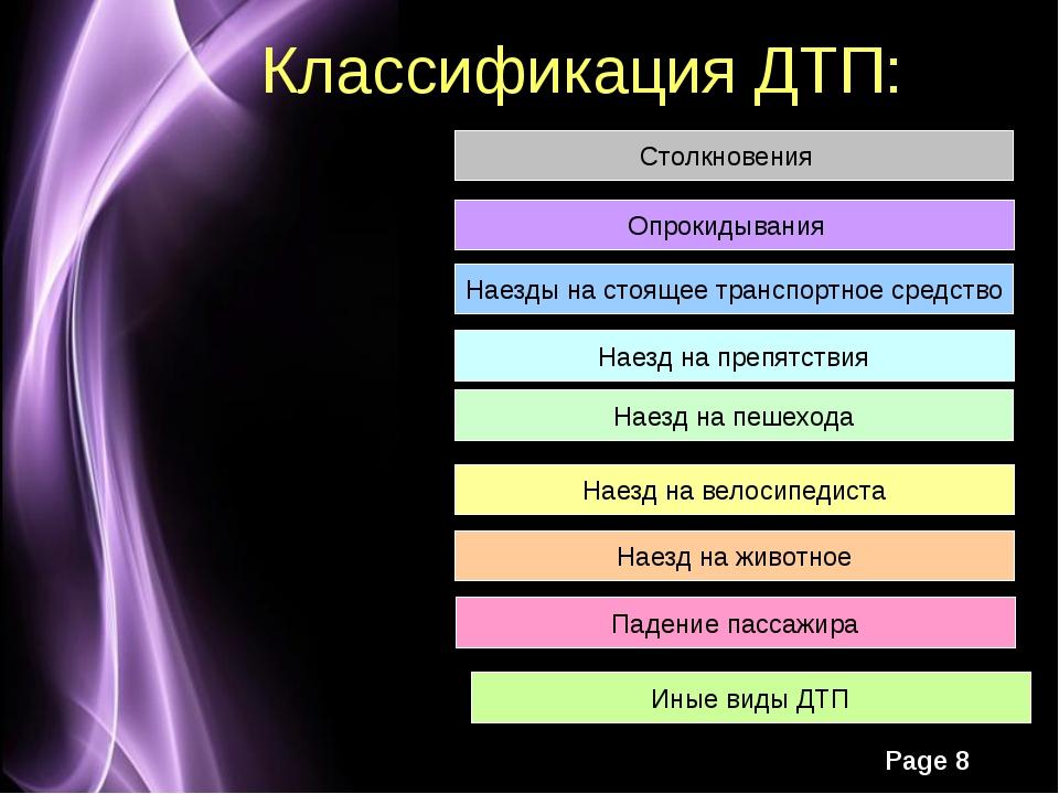 Классификация ДТП: Столкновения Опрокидывания Наезды на стоящее транспортное...