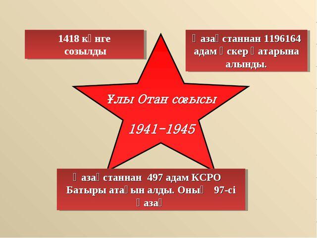 1418 күнге созылды Қазақстаннан 1196164 адам әскер қатарына алынды. Қазақстан...