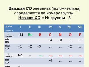 Высшая СО элемента (положительна) определяется по номеру группы. Низшая СО =