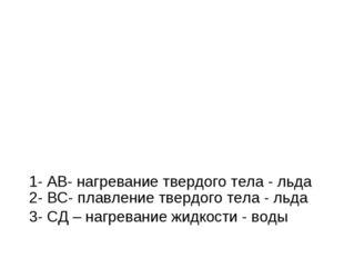 1- АВ- нагревание твердого тела - льда 2- ВС- плавление твердого тела - льда