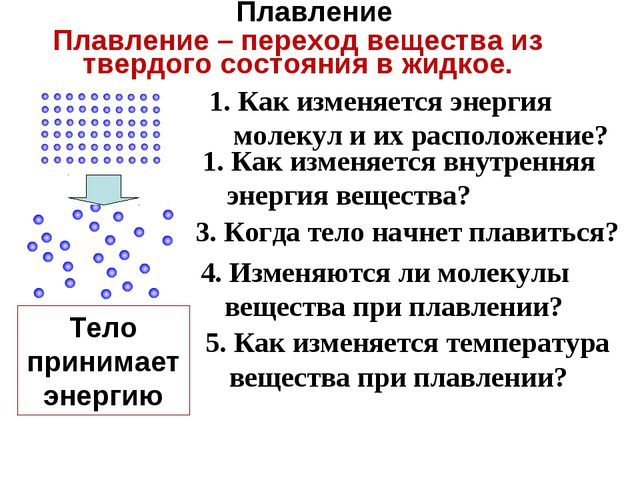 Плавление 1. Как изменяется энергия молекул и их расположение? 1. Как изменяе...