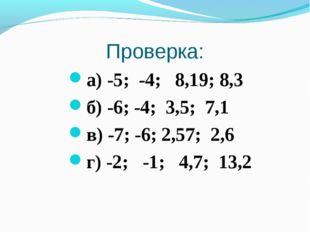Проверка: а) -5; -4; 8,19; 8,3 б) -6; -4; 3,5; 7,1 в) -7; -6; 2,57; 2,6 г) -2