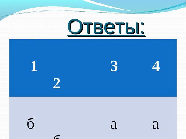 Ответы: 1 2 3 4 б б а а