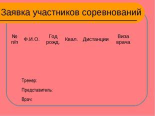 Заявка участников соревнований Тренер: Представитель: Врач: