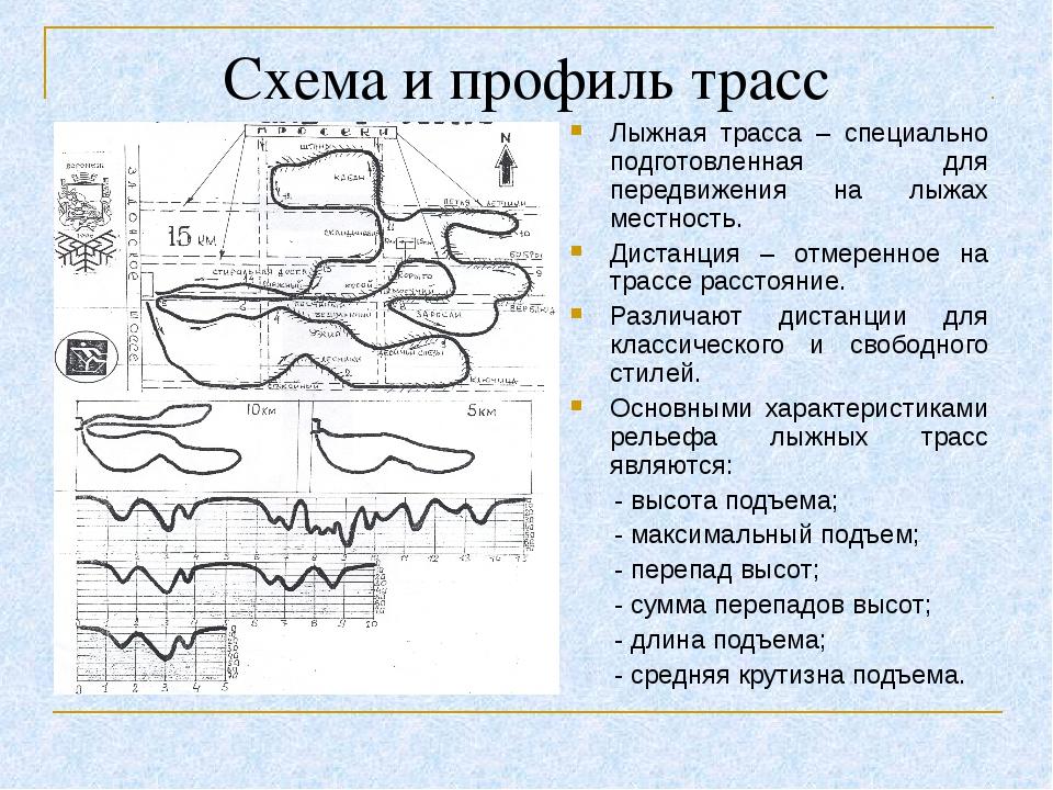 Схема и профиль трасс Лыжная трасса – специально подготовленная для передвиже...