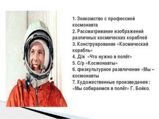 1. Знакомство с профессией космонавта 2. Рассматривание изображений различных