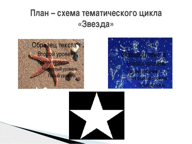 План – схема тематического цикла «Звезда»