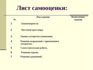 Лист самооценки: №Вид заданияВыполнение задания 1 Закономерности 2 Числ