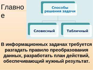 Главное В информационных задачах требуется разгадать правило преобразования д