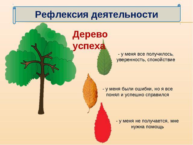 Рефлексия деятельности Дерево успеха - у меня все получилось, уверенность, сп...