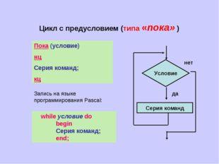 Цикл с предусловием (типа «пока» ) Условие Серия команд да нет Пока (условие)