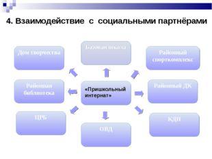 4. Взаимодействие с социальными партнёрами «Пришкольный интернат» Районный ДК