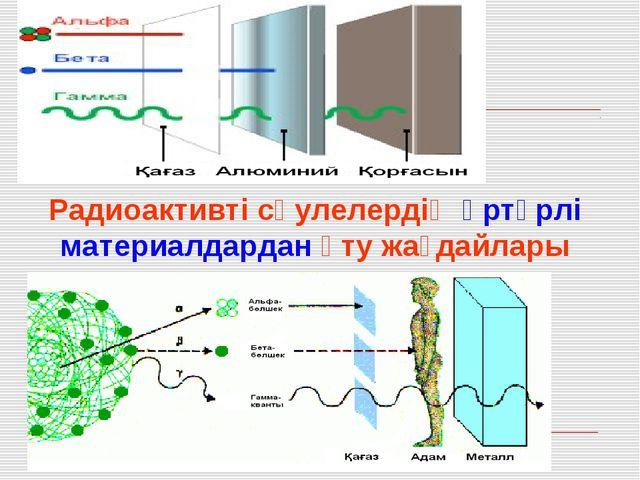 Радиоактивті сәулелердің әртүрлі материалдардан өту жағдайлары