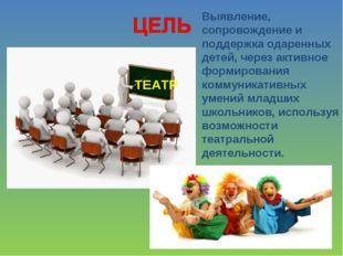 ТЕАТР Выявление, сопровождение и поддержка одаренных детей, через активное фо