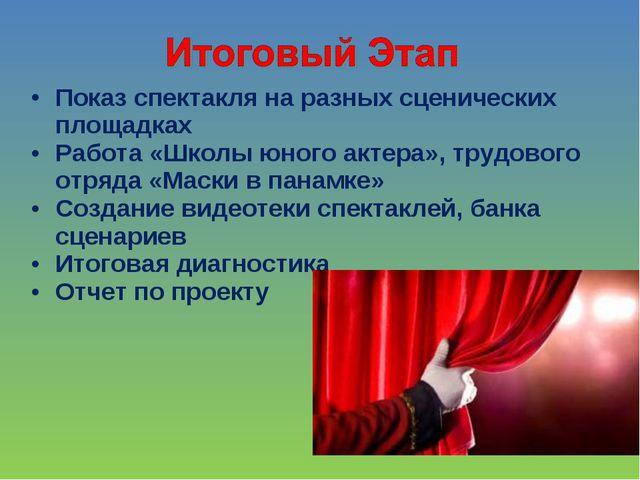 Показ спектакля на разных сценических площадках Работа «Школы юного актера»,...